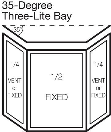 Window Ready Bow And Bay Windows Provia Bow And Bay Windows